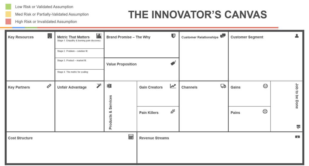 innovators-canvas-incomplete-new