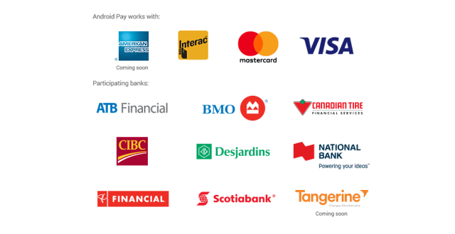 Android Pay Supported Banks