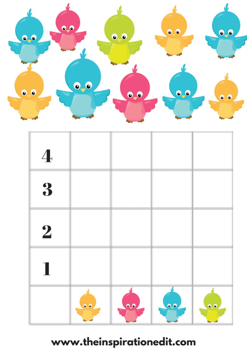 Count The Bird Graphing Worksheet