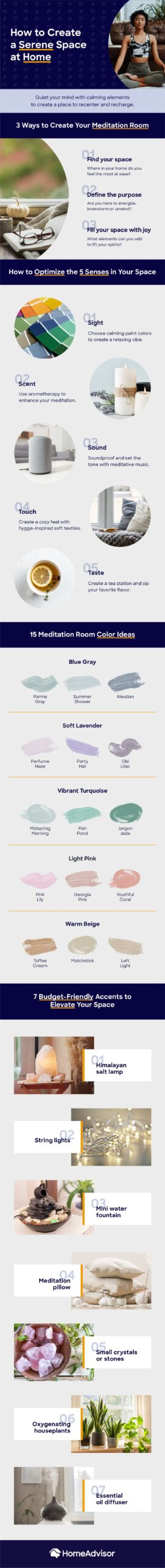 how-to-create-a-meditation-room-in-7-steps-infographic