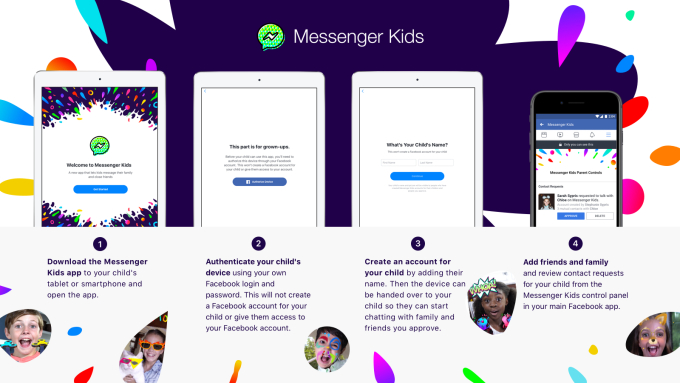 messenger-kids Say Hello to Messenger for Kids by Facebook