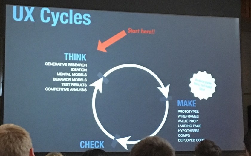 UX cycles based on Lean Startup presentation
