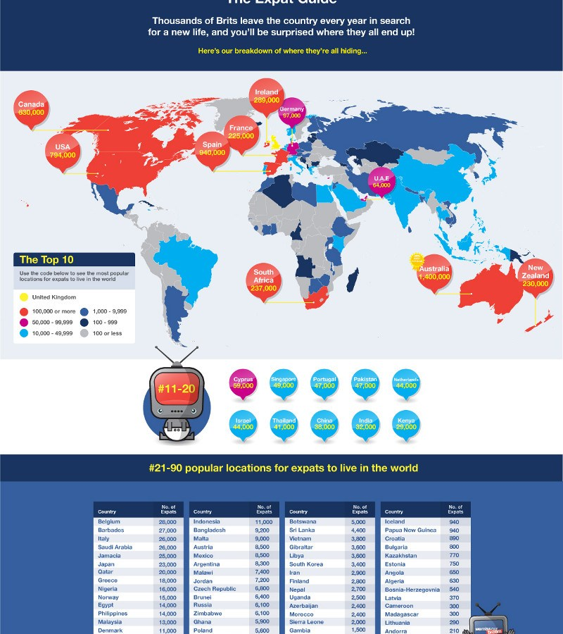 WMOTV Infographic