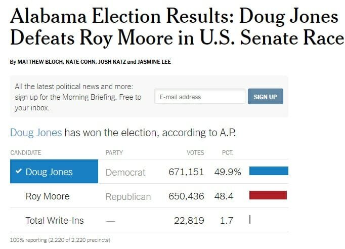 moore alabama write in votes