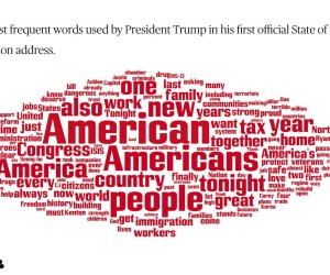 President Trump Used Word 'America' Too Many Times During SOTU Address
