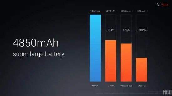 mi max 4850mAh battery