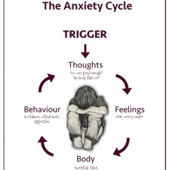 Simple House Diagram Obd0 To Obd2 Alternator Wiring Why Anxiety Makes Children Sick - Jane Evans