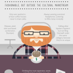 What is Your Coffee Personality?