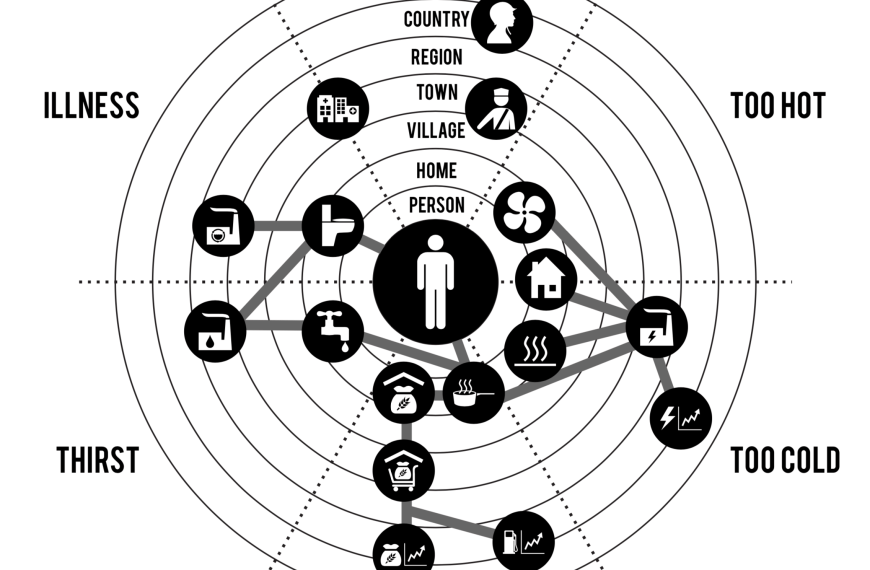 Simple Critical Infrastructure Maps [Icon Set]