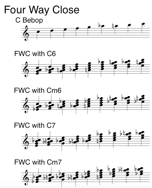 Four Way Close, Locked Hands and Drop Two Voicings