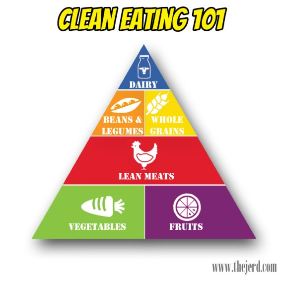 Clean Eating 101 - How to Eat Clean and Healthy