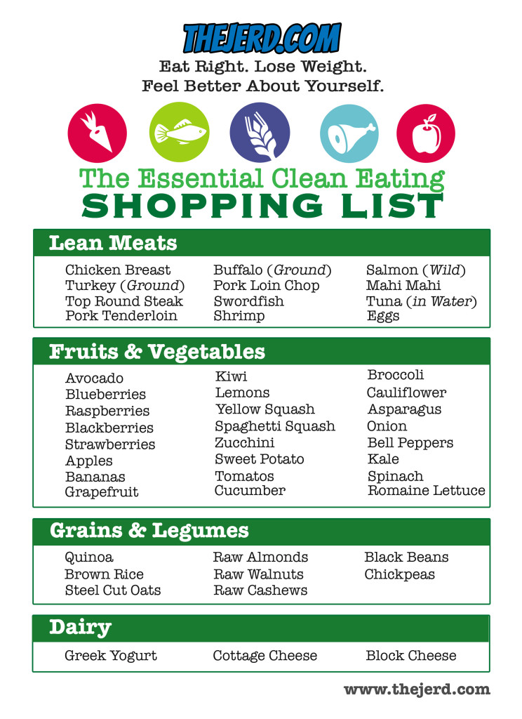 photograph about Printable Clean Eating Grocery List referred to as The Necessary Contemporary Consuming Procuring Record - The Jerd