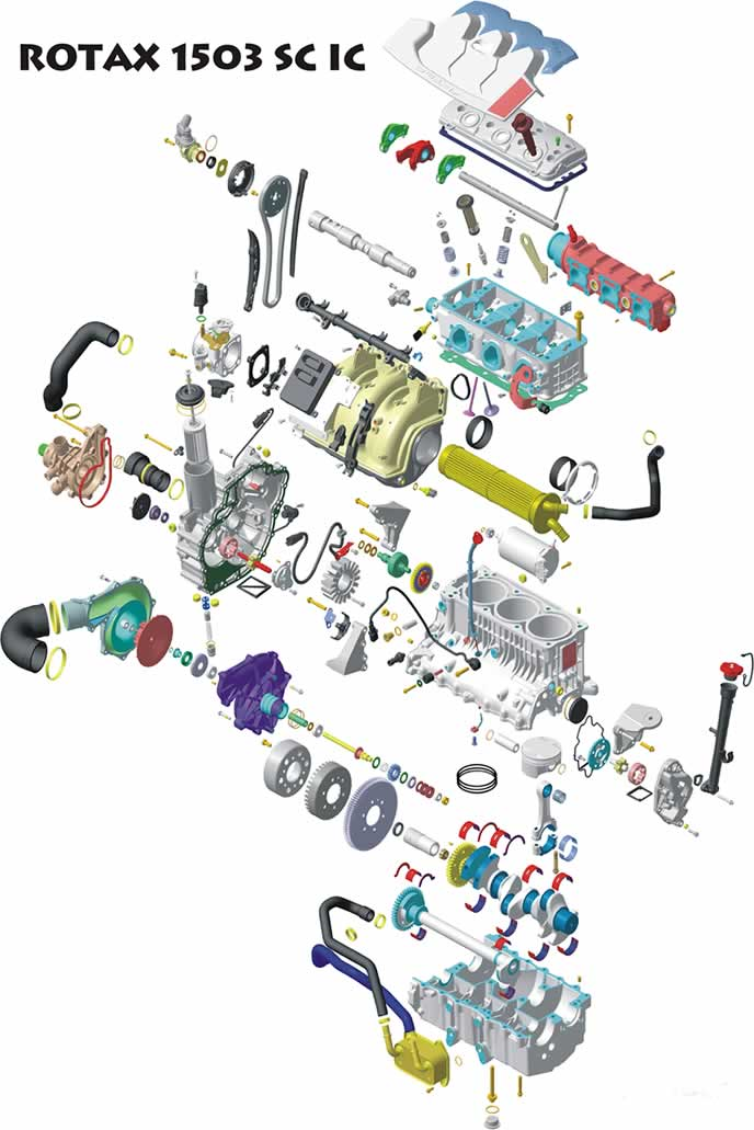 2005 Yamaha V Star 1100 Wiring Diagram Jet Ski Engine Car Body Page 3 Grassroots Motorsports