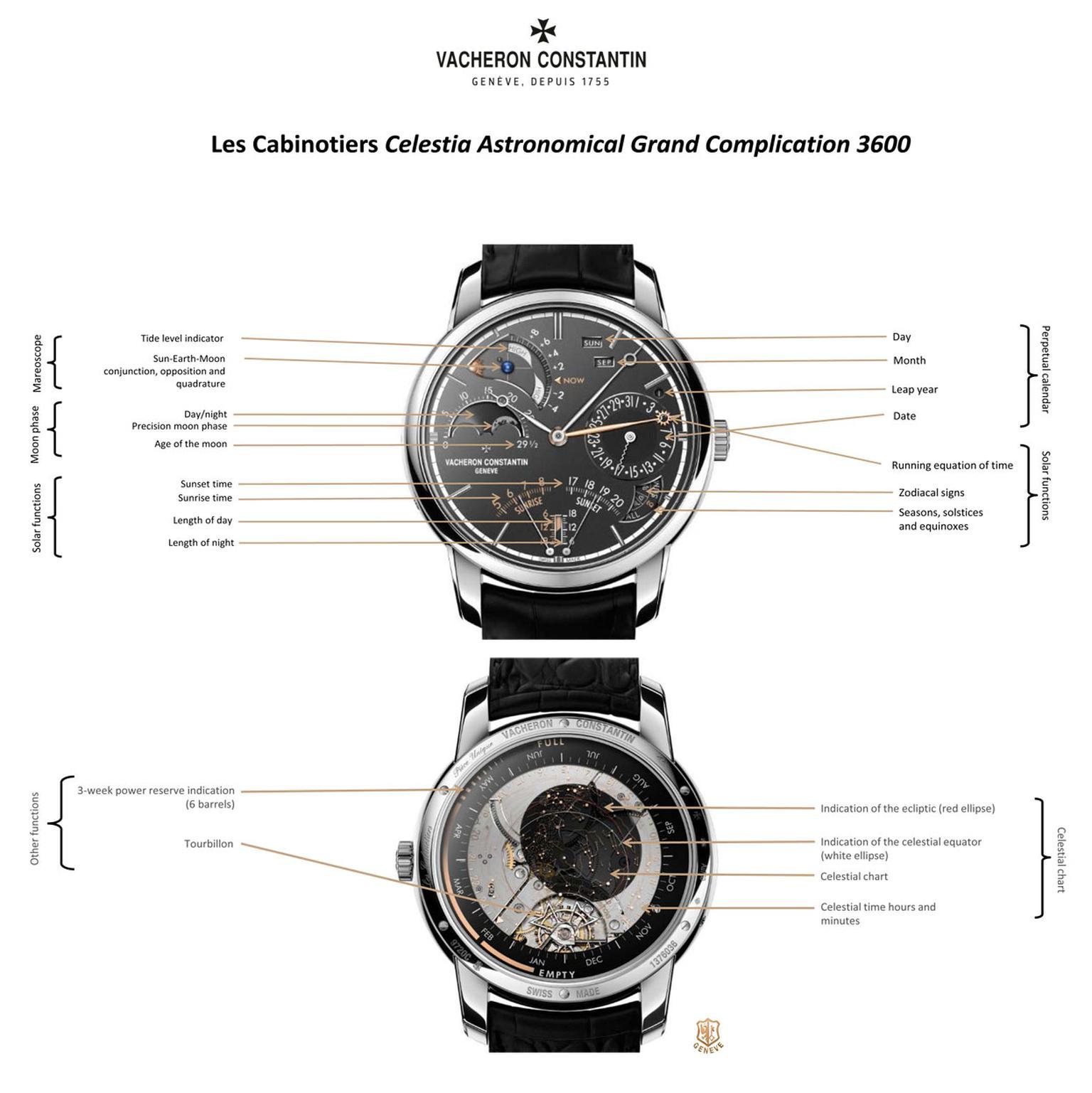 Les Cabinotiers Celestia Astronomical Grand Complication