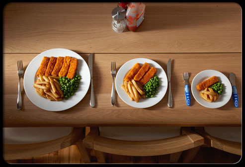 Tips On How To Control Your Portions and Lose Weight