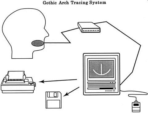 Sensor Interface Board Media Board Wiring Diagram ~ Odicis