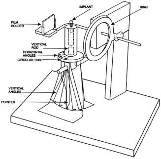 References in Radiographic identification of threaded