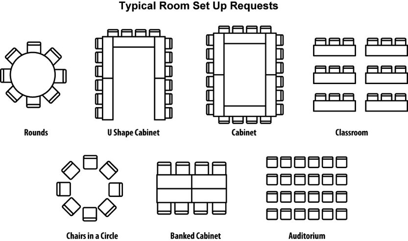 Meeting Room Diagram Template