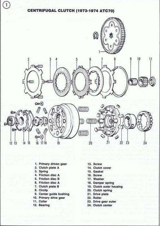 atv service manuals chinese atv repair shop manual clutch diagram