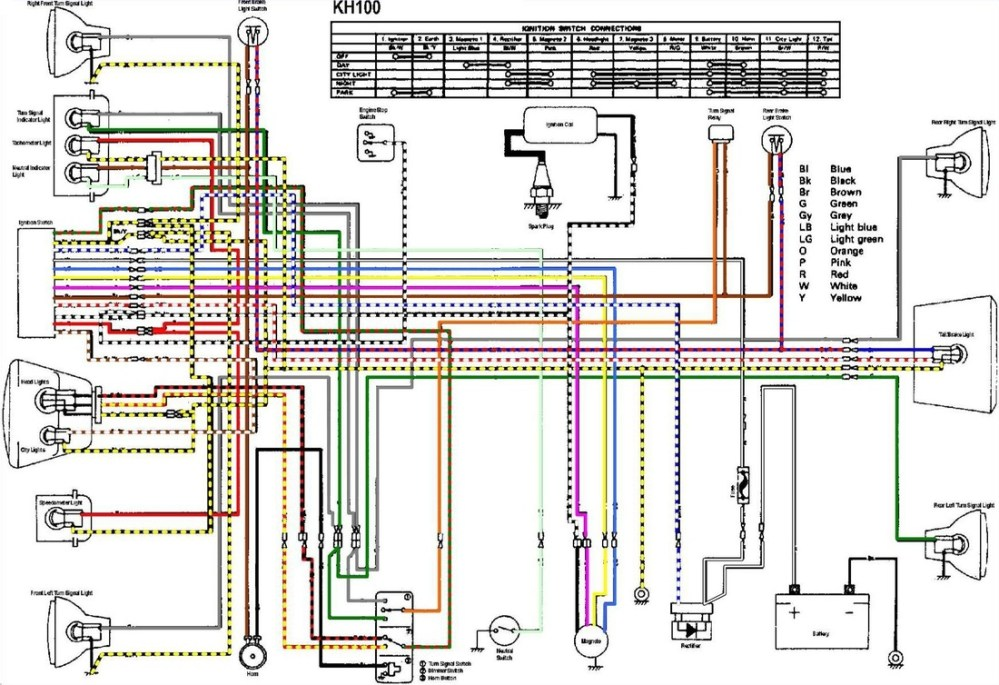 medium resolution of kawasaki kh100 wiring diagram