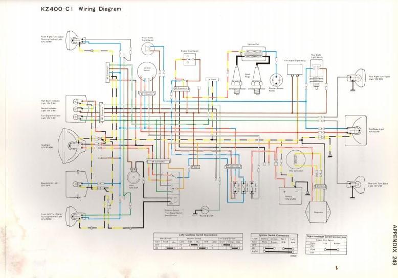 wire diagram 1979 kz400 wiring diagram all data Kawasaki OEM Parts Diagram wire diagram 1979 kz400 wiring diagram data oreo 1977 kawasaki kz400 specs 1975 kawasaki kz400 wiring