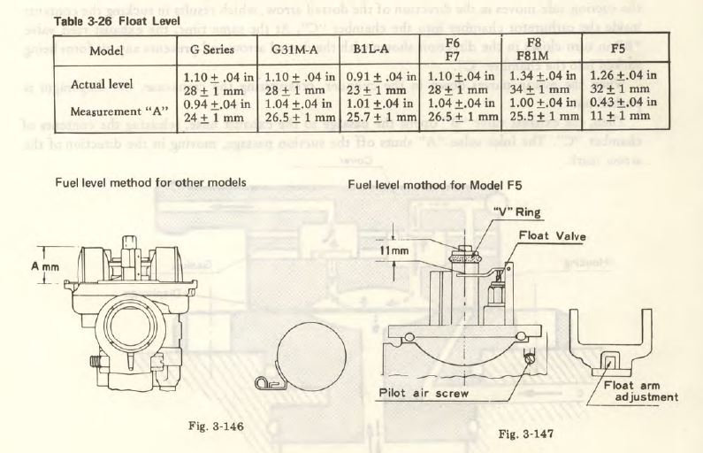 7 wire cdi box wiring diagram 1977 ford bronco kawasaki g5 100 - diagrams image free gmaili.net
