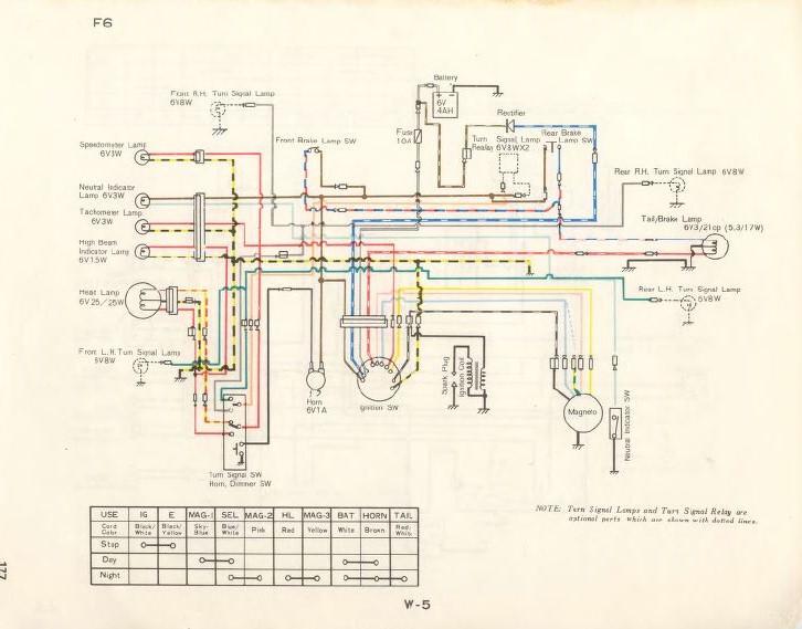 Diagram Honda Rebel 500 Wiring Diagram Full Version Hd Quality Wiring Diagram Armordiagramk Urbanamentevitale It