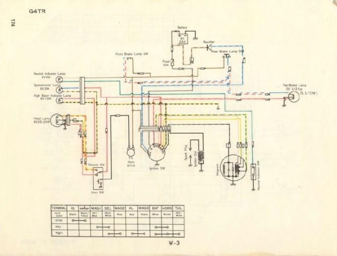 1975 kawasaki 100 wiring diagram  wiring diagram cycle