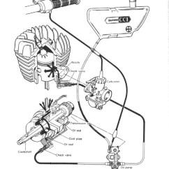 1976 Ct90 Wiring Diagram Suzuki Sx4 2 Stroke Oil Injection - The Junk Man's Adventures