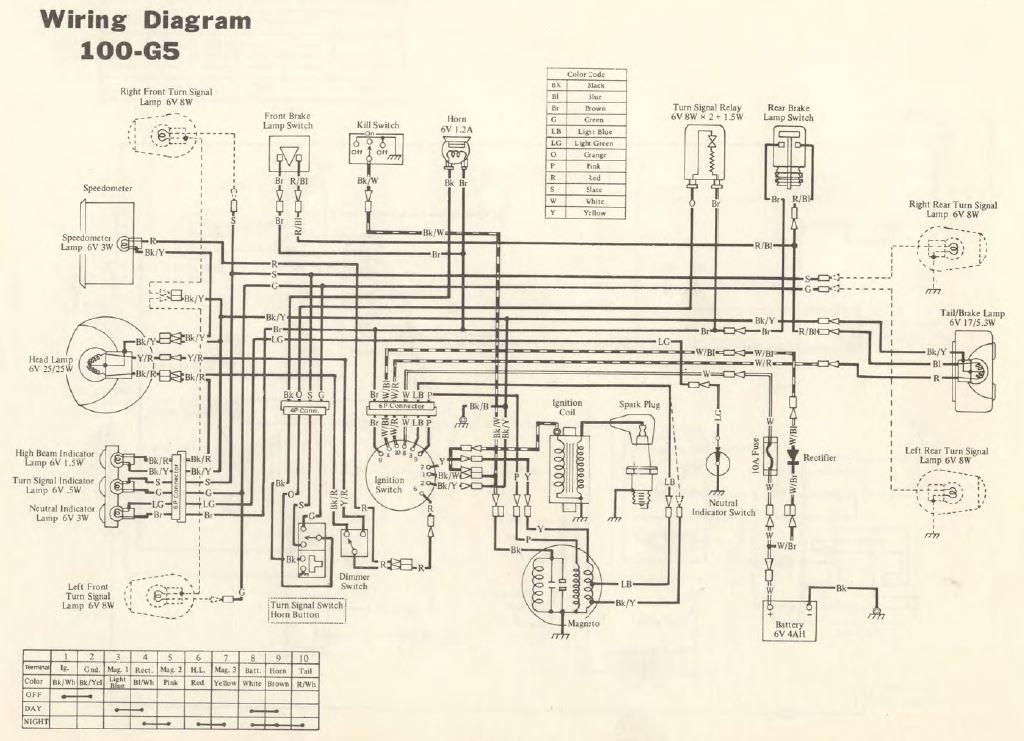1975 Kawasaki G5 100 Turn signal wires  Kawasaki