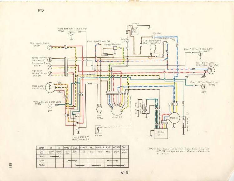 yamaha moto 4 80 wiring diagram 2002 chevy silverado radio 80cc 62 schwabenschamanen de 250 wheeler udi schullieder u2022 rh