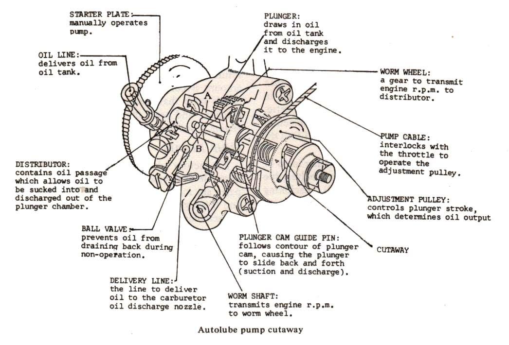 kawasaki mule 3010 parts diagram wireless winch remote wiring dirt bike engine   get free image about