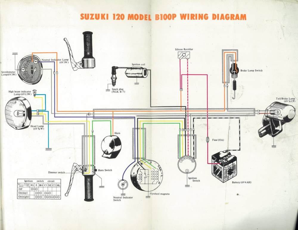 medium resolution of suzuki 120 suzuki b100p wiring diagram