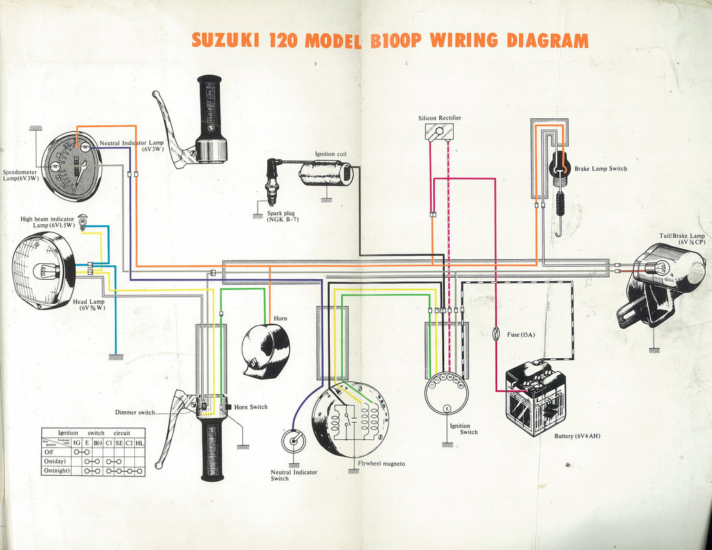 hight resolution of service manuals the junk man u0027s adventuressuzuki 120 suzuki b100p wiring diagram