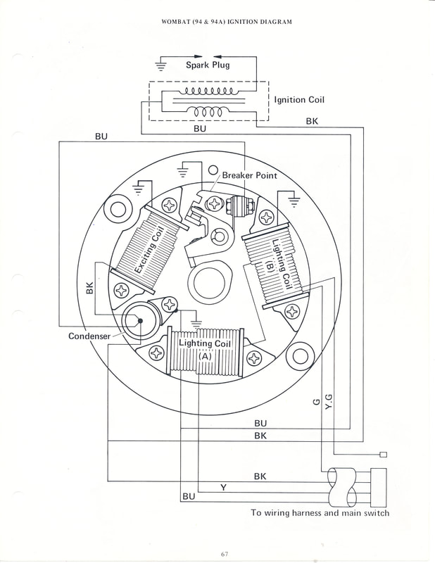 [DIAGRAM] Honda Xl 185 Wiring Diagram FULL Version HD