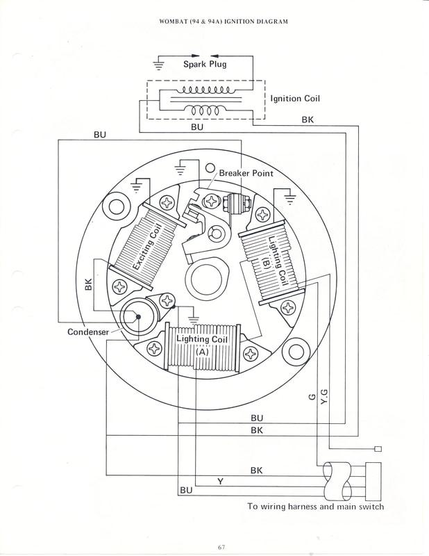 honda ruckus ignition wiring diagram 3 phase air compressor 2013 rancher database servicemanuals the junk man s adventures foreman