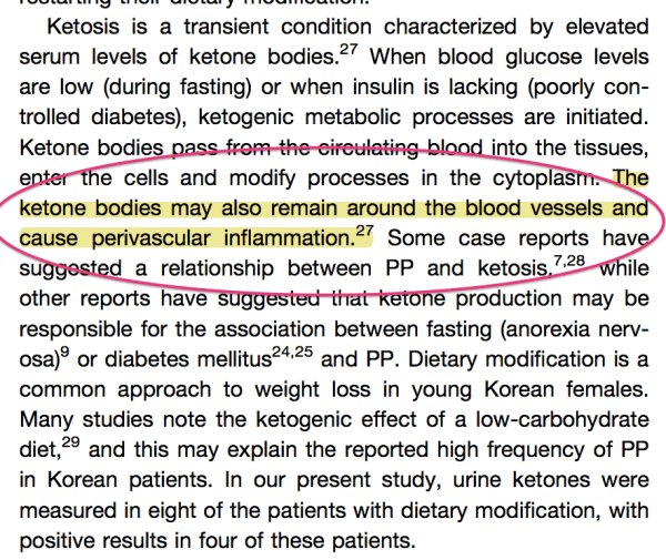 Ketone bodies cause inflammation BS1