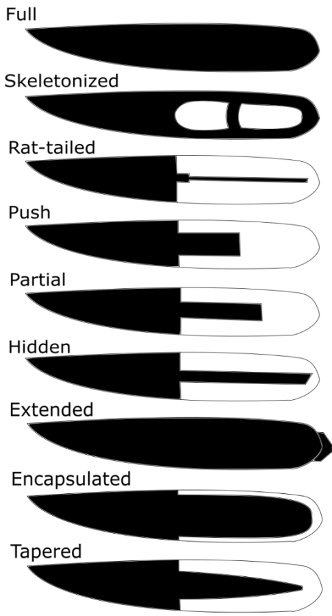 Types of tang ©theknifehub.com-2018