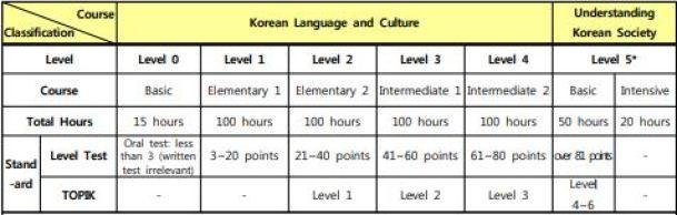 KIIP - the korean dream blog coree du sud 7