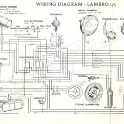 Lambretta Varitronic Wiring Diagram 1969 C10 Fuse Box Thelambro Electrics