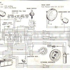 Dynastart Wiring Diagram 2006 Ford E250 Fuse Panel Thelambro Electrics
