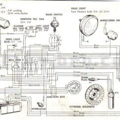 Lambretta Wiring Diagram With Indicators Liquid Level Controller Circuit Thelambro Electrics
