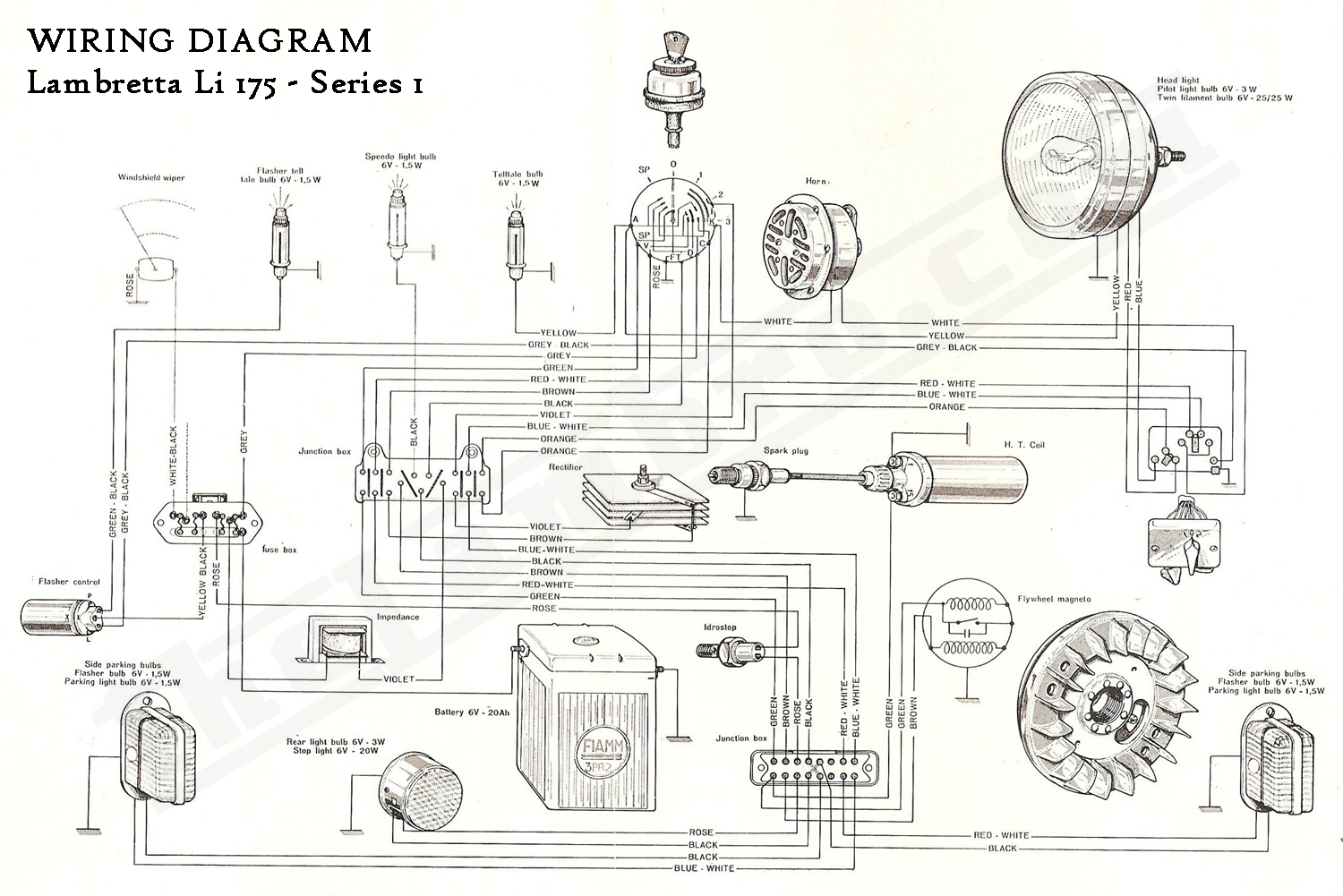lambretta wiring diagram alternator chevy series 2 33