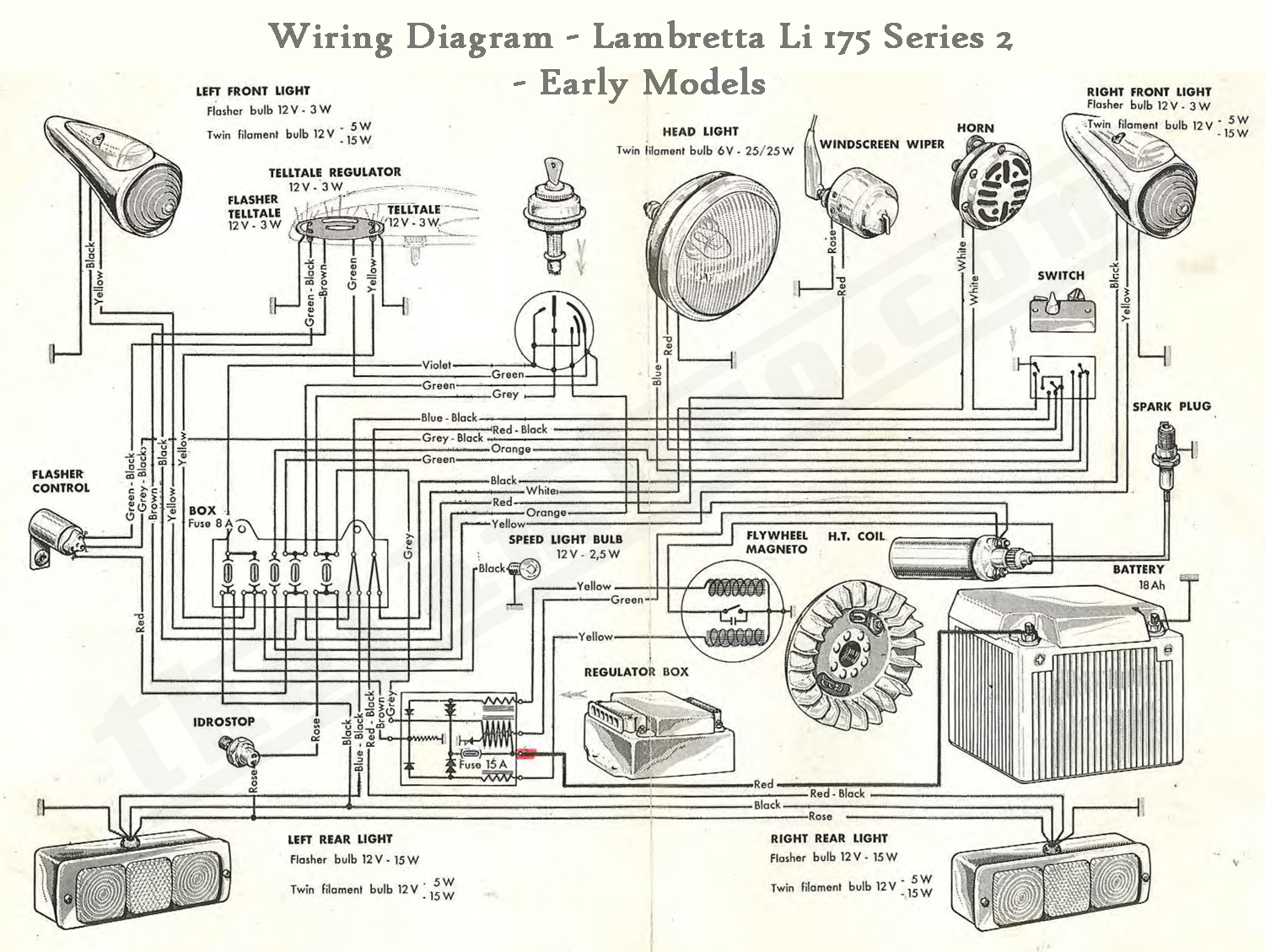 lambretta wiring diagram for minn kota trolling motors series 2 33