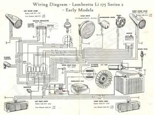theLambro  Electrics