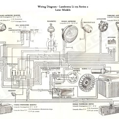 Lambretta Wiring Diagram Defy Oven Light Switch Find