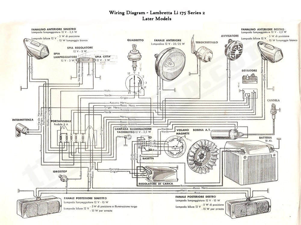 medium resolution of lambretta wiring diagram wiring diagram blog lambretta wiring loom diagram lambretta wiring diagram