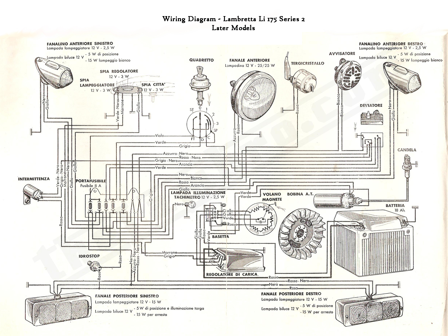hight resolution of lambretta wiring diagram wiring diagram blog lambretta wiring loom diagram lambretta wiring diagram