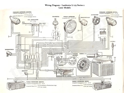 small resolution of lambretta wiring diagram wiring diagram blog lambretta wiring loom diagram lambretta wiring diagram
