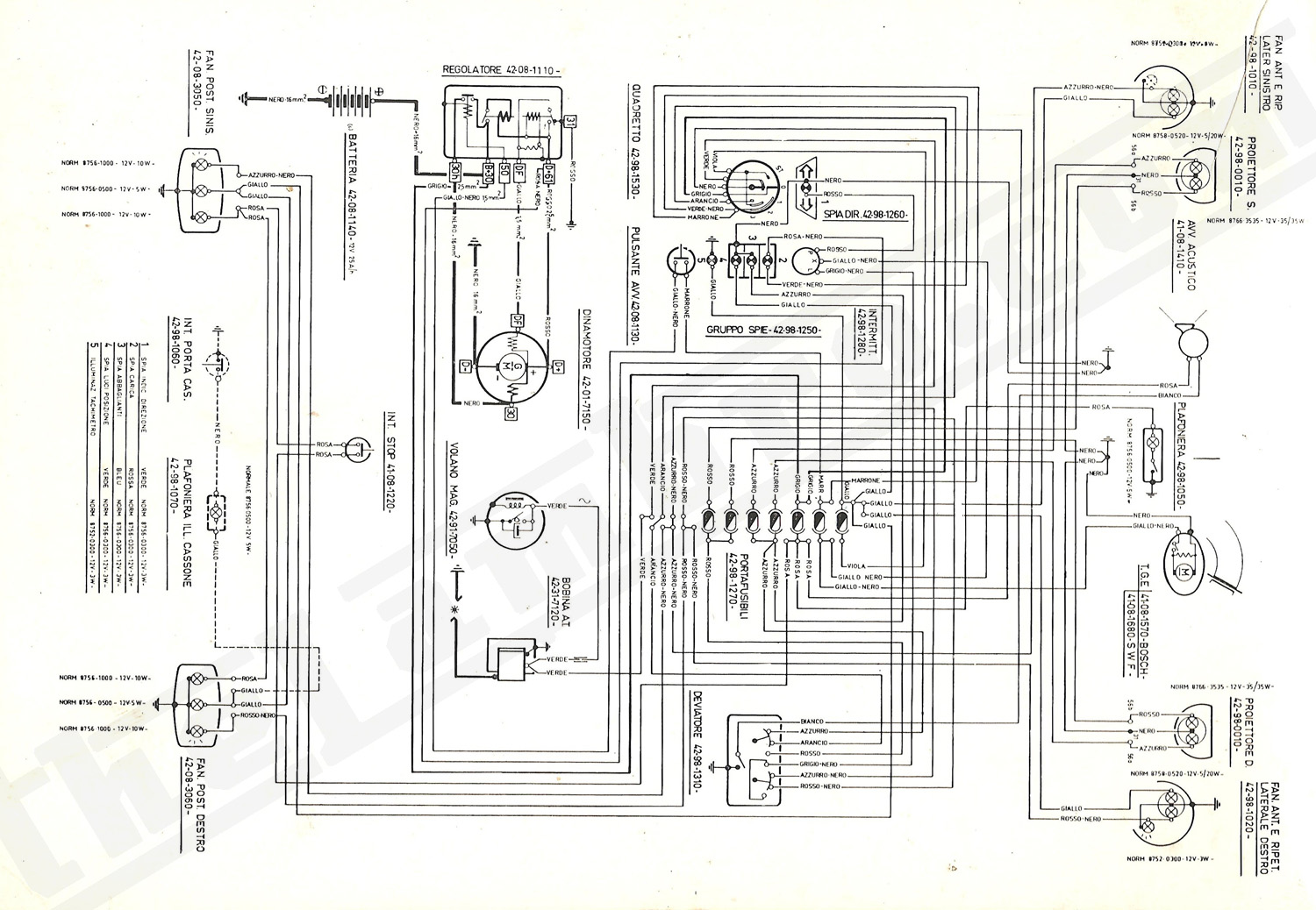 hight resolution of lambretta headlight wiring diagram
